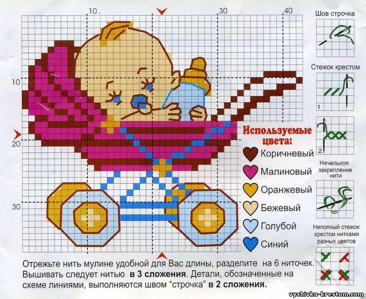 Вышивка крестом детская метрика схемы