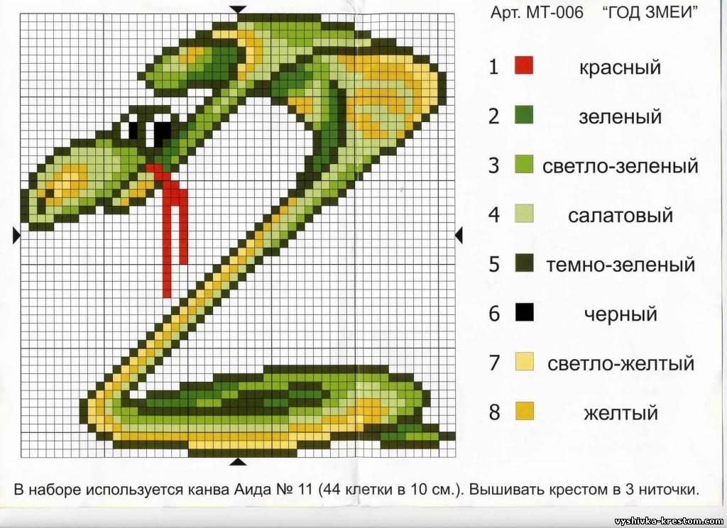 Схемы для вышивки на год змеи